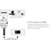 AVerMedia Video Adapters - AVerMedia ET113 Video Adapter | ITSpot Computer Components