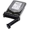 SAS Hard Drives - Dell 1TB 7.2Krpm SATA 6Gbps 512n | ITSpot Computer Components